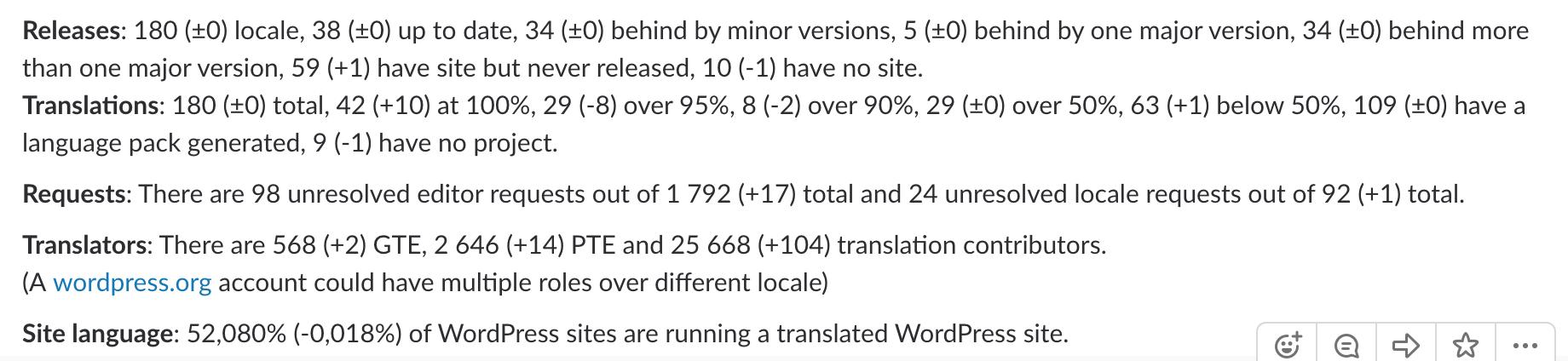 Polyglots Stats